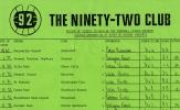 92 Club - CLB dành cho những CĐV bóng đá 'chất' nhất nước Anh