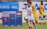 SỐC: Vượt mặt Thai-League, V-League có thống kê 'khủng' ở mùa giải 2019
