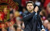 Chuyển nhượng 27/01: Cú sốc Fernandes, M.U chốt ký Pochettino; Arsenal đón tân binh đầu tiên