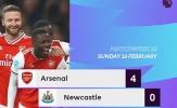 'Xẻ thịt' Chích Chòe dễ như ăn kẹo, Arsenal vẫn là Mourinho-United