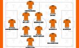 Đội hình U23 xuất sắc nhất Serie A mùa này: Hàng phòng ngự khủng