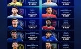 10 gương mặt sáng giá của tuyển Anh: Sancho, Bellingham và 8 niềm tự hào Premier League