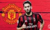 Chuyển nhượng 29/11: Coi như đón tân binh, M.U liên hệ 'Messi 2.0'; Arsenal có HĐ mới từ OTF