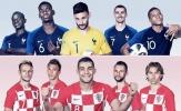 5 lý do để tin Pháp sẽ đánh bại Croatia