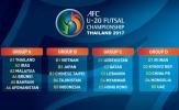 Bốc thăm U20 Futsal châu Á: Việt Nam chung bảng với Nhật Bản
