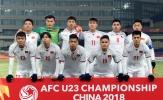 Đội hình Qatar đắt gần gấp 30 lần U23 Việt Nam