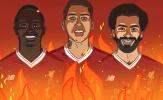 Coutinho ở đâu trong những ngày rực rỡ của Liverpool?