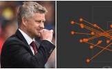 Man Utd thắng? Vui gì khi FK Partizan khiến NHM Quỷ đỏ... 'run lẩy bẩy'