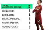 5 hậu vệ phải kiến tạo đỉnh nhất EPL: 'Người ai cũng biết' hạng 1