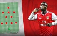 Arsenal và 3 sơ đồ giúp Nicolas Pepe thăng hoa hết cỡ