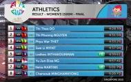 Việt Nam giành thành tích cao ở các môn thi đấu Olympic