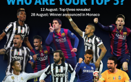 Danh sách đề cử cầu thủ xuất sắc châu Âu: Juve, Barca áp đảo
