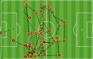 Quỷ đỏ thi triển tiki-taka trong bàn thắng của Juan Mata