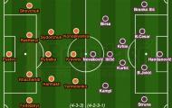 Chân dung các đội tuyển lọt vào VCK EURO 2016 (kỳ 1)