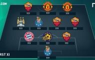 """Sao M.U """"bá đạo"""" hàng công đội hình tệ nhất lượt 5 vòng bảng Champions League"""