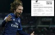 Cả thế giới bị sốc với số tiền phá vỡ hợp đồng của Modric