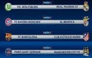 Lịch thi đấu và kết quả vòng tứ kết Champions League mùa giải 2015/2016