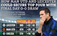 Vì sao M.U có thể bắt tay Leicester City loại Chelsea khỏi Top 4?