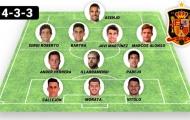 Đội hình siêu dự bị của Tây Ban Nha đủ sức đá văng bất kì đối thủ nào