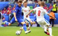 Tin trận CH Séc vs Croatia (Vòng bảng EURO)