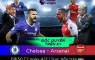Tết Đinh Dậu 2017: Giai đoạn nút thắt của EPL và La Liga