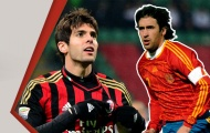 Vào ngày này   12.2   Raul lập kỷ lục trong ngày Kaka gia nhập nước Ý