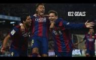 Sự đáng sợ của 'đinh ba' Messi-Suarez-Neymar