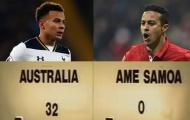 Vào ngày này  11.4  Úc ghi 32 bàn trong sinh nhật Thiago, Alli