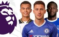 Đội hình Ngoại hạng vòng 32   Premier League 2016/17