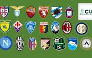 Điểm mặt 5 ứng viên cho danh hiệu vô địch Serie A mùa giải 2017 - 2018