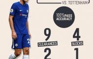 Hạ Tottenham, sao trẻ Chelsea sở hữu thống kê 'vô đối'