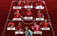 Đội hình xuất sắc nhất trong lịch sử Man Utd: Hồi ức về những số 7