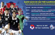 ĐT Campuchia giữ nguyên đội hình tái đấu Việt Nam tại Asian Cup 2019