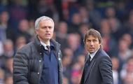 Top 5 tân binh chưa ra sân tại Ngoại hạng Anh: 2 Chelsea, 1 Man United