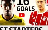 Aubameyang vs Lewandowski, ai mới là 'sát thủ' số 1 Bundesliga