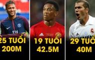 Những cầu thủ đắt giá nhất theo độ tuổi từ 14 - 40 tuổi