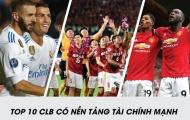 Vượt MU, Real, CLB Trung Quốc lọt top 5 đội bóng có tài chính mạnh