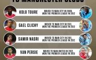 5 lần ĐAU ĐỚN Arsenal bán người cho thành Manchester