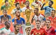 Tứ kết World Cup 2018: Cuộc chiến giữa châu Âu và Nam Mỹ