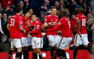 M.U được đặt cửa vô địch Premier League, Chelsea rơi khỏi Top 4