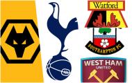 Tổng quan các CLB tại giải Ngoại hạng Anh 2018-19 (Phần cuối)