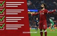 Đây! Những thứ giúp Salah có thể HẠ BỆ Ronaldo và Modric