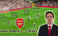 Bạn đã hiểu chiến thuật của Emery tại Arsenal chưa?
