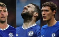 Những lý do để tin rằng AC Milan sẽ dễ dàng chiêu mộ bộ ba của Chelsea