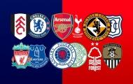 Đâu là trận derby hấp dẫn nhất nước Anh?