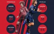 Tại sao Fellaini trở nên 'rất giá trị' với các huấn luyện viên tại Man Utd?