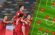 Đội hình ra sân Việt Nam vs Iran: Tin vào Văn Lâm, 2 'nhuệ binh' trở lại