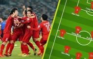 Đội hình ra sân Việt Nam vs Yemen: 3 sao HAGL góp mặt, Thành Chung thay Duy Mạnh