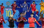 Quang Hải sánh vai Son Heung-min trong top 10 cầu thủ xuất sắc lượt 3 Asian Cup