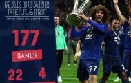 Fellaini đã làm được gì trong hơn 5 năm khoác áo Man Utd?